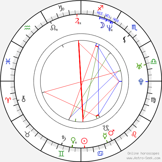 Mads Brügger astro natal birth chart, Mads Brügger horoscope, astrology