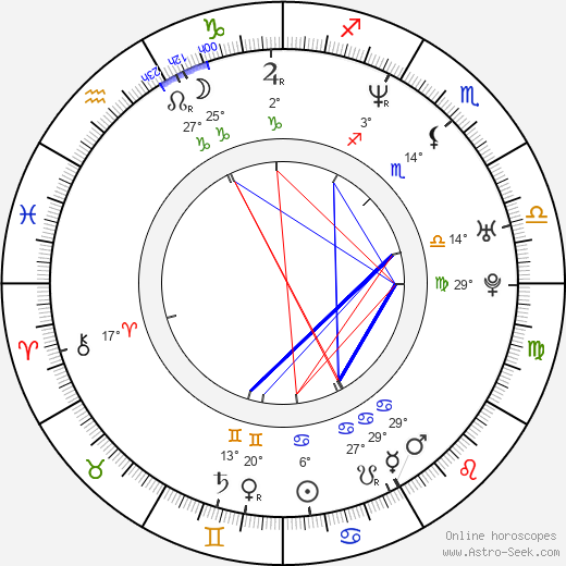 Maria Butyrskaya birth chart, biography, wikipedia 2019, 2020