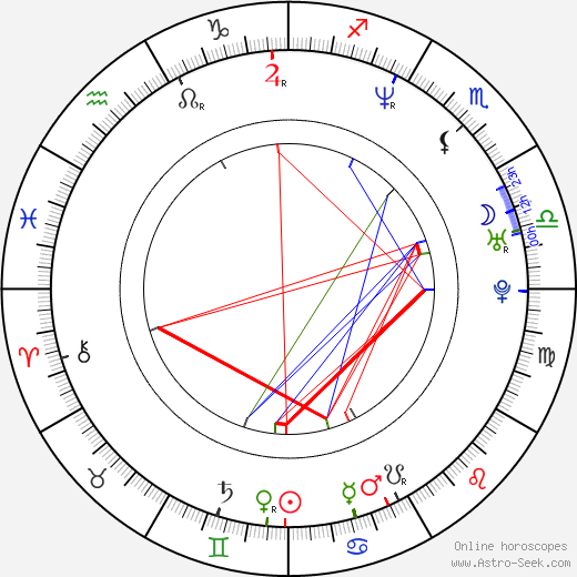 Marie Guillard astro natal birth chart, Marie Guillard horoscope, astrology