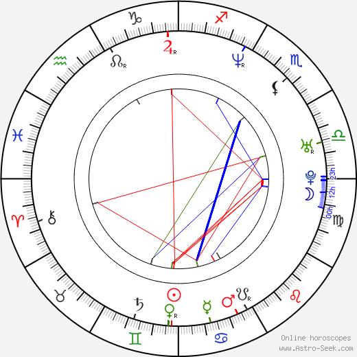 Michal Yannai день рождения гороскоп, Michal Yannai Натальная карта онлайн