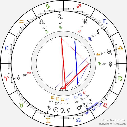 Molly Parker birth chart, biography, wikipedia 2020, 2021