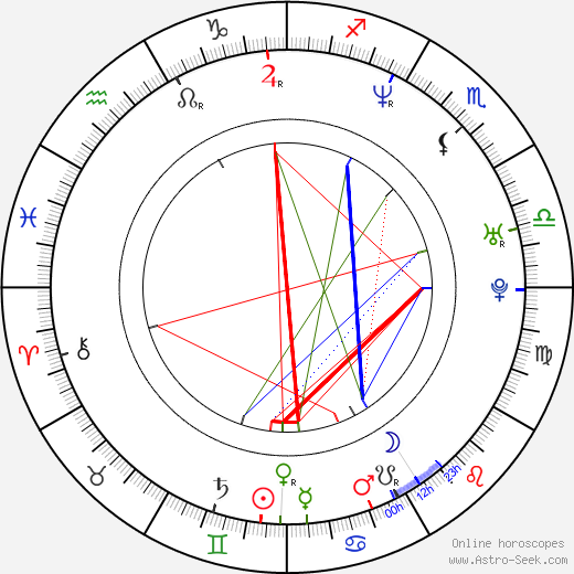 Molly Parker astro natal birth chart, Molly Parker horoscope, astrology