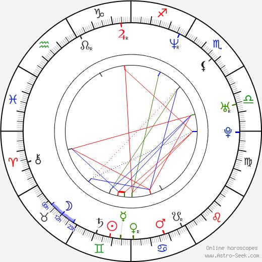 Nadja Maleh birth chart, Nadja Maleh astro natal horoscope, astrology