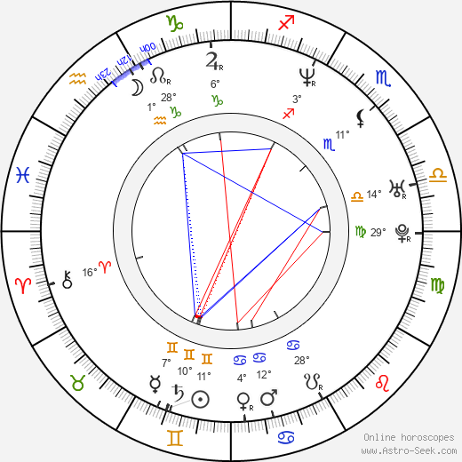 Rick Gomez birth chart, biography, wikipedia 2019, 2020
