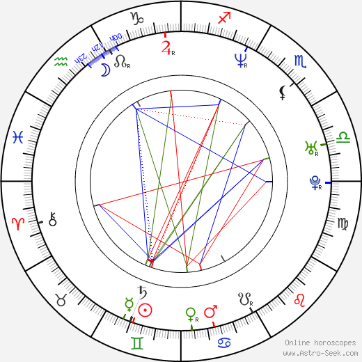 Rick Gomez birth chart, Rick Gomez astro natal horoscope, astrology