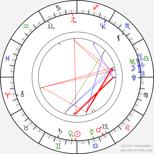 Robin Tunney astro natal birth chart, Robin Tunney horoscope, astrology