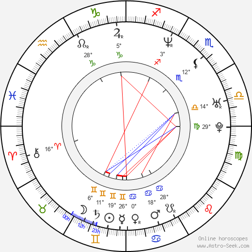 Sara Stimson birth chart, biography, wikipedia 2018, 2019
