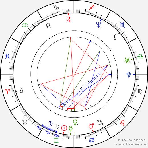 Sara Stimson astro natal birth chart, Sara Stimson horoscope, astrology
