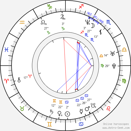 Selma Blair birth chart, biography, wikipedia 2020, 2021