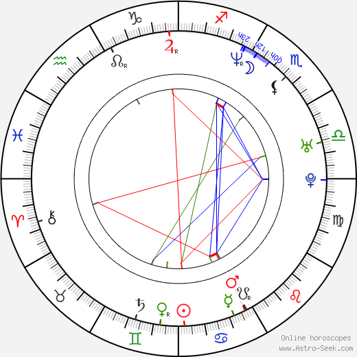 Selma Blair astro natal birth chart, Selma Blair horoscope, astrology