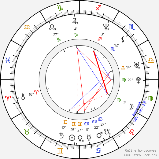 Shawnelle Scott birth chart, biography, wikipedia 2019, 2020