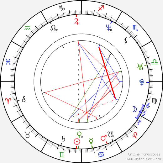 Shawnelle Scott astro natal birth chart, Shawnelle Scott horoscope, astrology