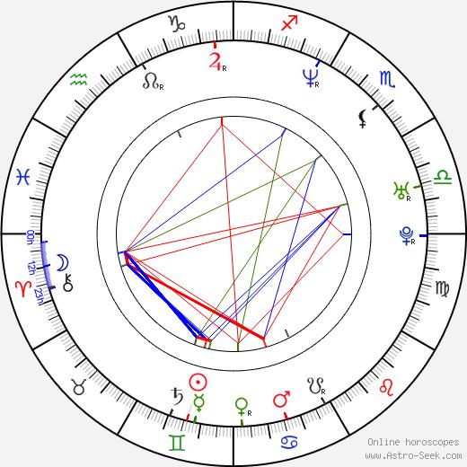 Tamara Davies birth chart, Tamara Davies astro natal horoscope, astrology