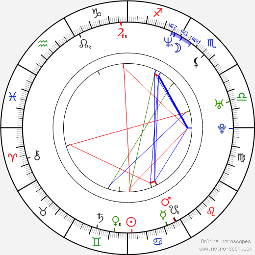 Warren Graff birth chart, Warren Graff astro natal horoscope, astrology