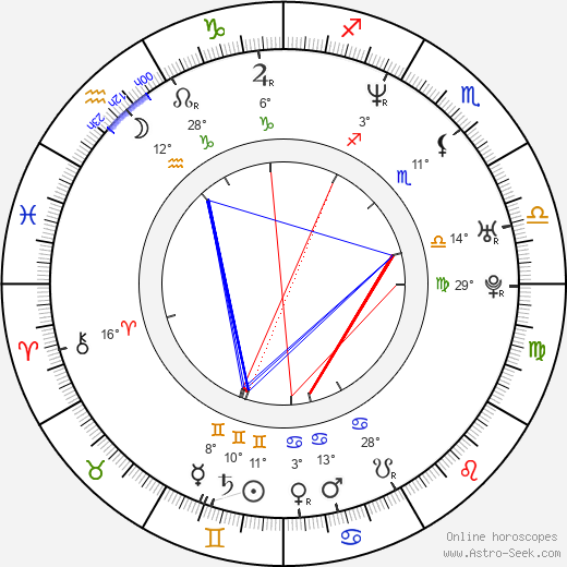 Wentworth Miller birth chart, biography, wikipedia 2019, 2020