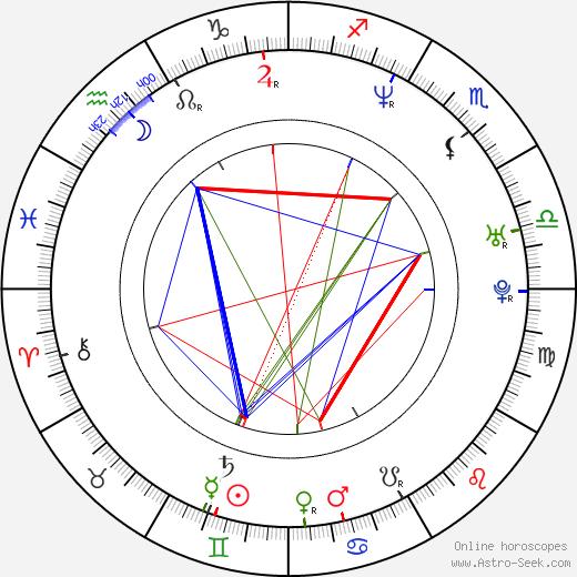 Wentworth Miller tema natale, oroscopo, Wentworth Miller oroscopi gratuiti, astrologia