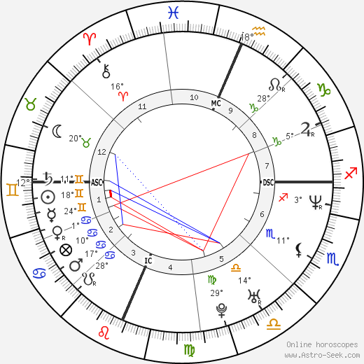 Wesley Scantlin birth chart, biography, wikipedia 2017, 2018