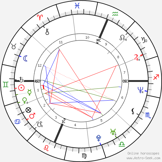 Wesley Scantlin astro natal birth chart, Wesley Scantlin horoscope, astrology