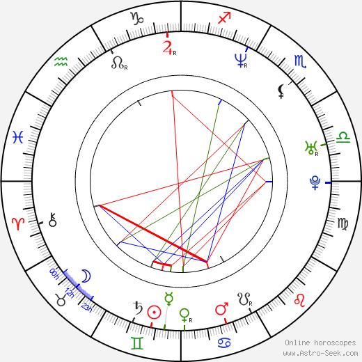 Won-hee Kim astro natal birth chart, Won-hee Kim horoscope, astrology