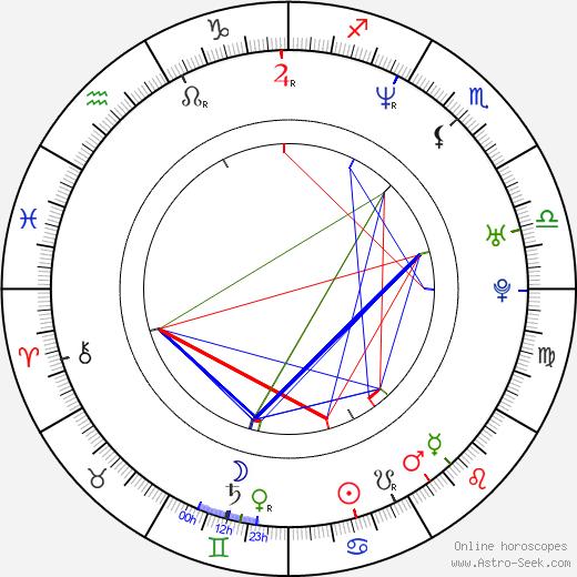 Acuši Takahaši tema natale, oroscopo, Acuši Takahaši oroscopi gratuiti, astrologia