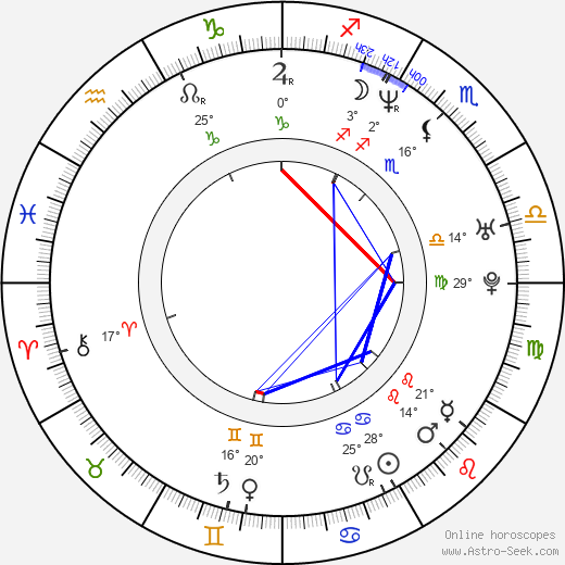 Adolf Zika birth chart, biography, wikipedia 2016, 2017
