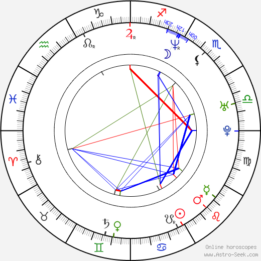 Adolf Zika horoscope, astrology, Adolf Zika astro natal birth chart