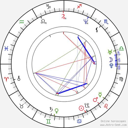 Amber Woods birth chart, Amber Woods astro natal horoscope, astrology
