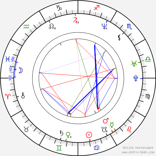 Amy Weber astro natal birth chart, Amy Weber horoscope, astrology