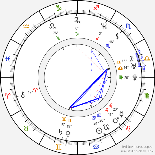Andy Whitfield birth chart, biography, wikipedia 2019, 2020