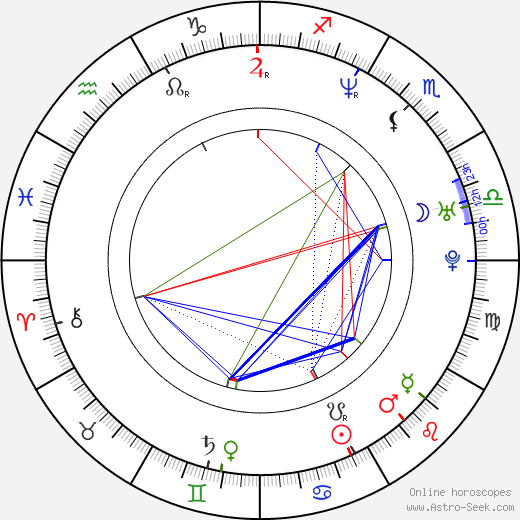 Andy Whitfield astro natal birth chart, Andy Whitfield horoscope, astrology