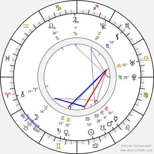 Ata Demirer birth chart, biography, wikipedia 2018, 2019