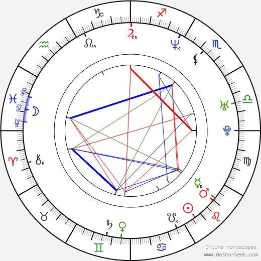 Ato Essandoh tema natale, oroscopo, Ato Essandoh oroscopi gratuiti, astrologia