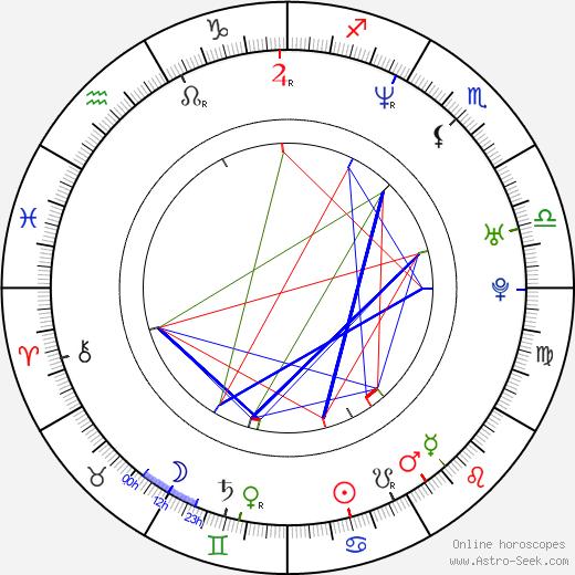 Bénédicte Delmas birth chart, Bénédicte Delmas astro natal horoscope, astrology