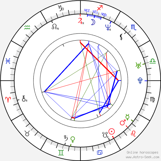 Colin Ferguson tema natale, oroscopo, Colin Ferguson oroscopi gratuiti, astrologia