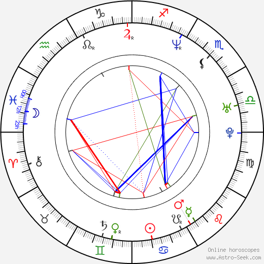 D. B. Shan birth chart, D. B. Shan astro natal horoscope, astrology