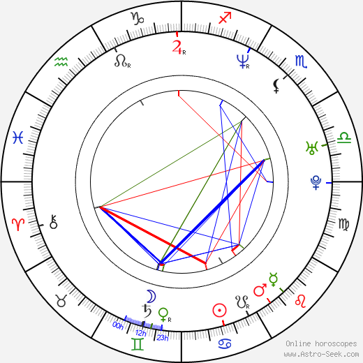 Dave Knight astro natal birth chart, Dave Knight horoscope, astrology