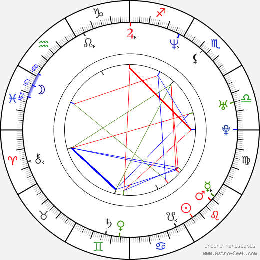 Elizabeth Berkley birth chart, Elizabeth Berkley astro natal horoscope, astrology
