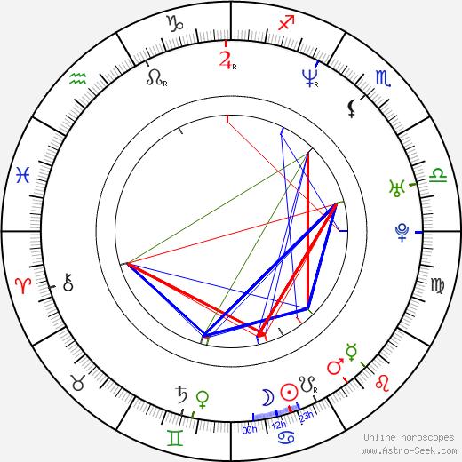 Ezio Massa tema natale, oroscopo, Ezio Massa oroscopi gratuiti, astrologia