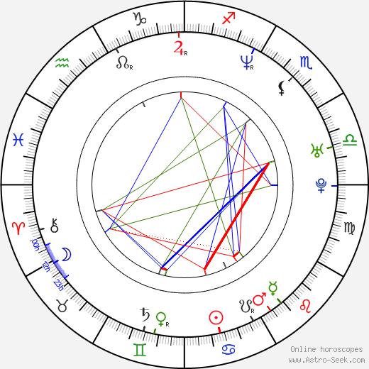 Gilles Lellouche astro natal birth chart, Gilles Lellouche horoscope, astrology