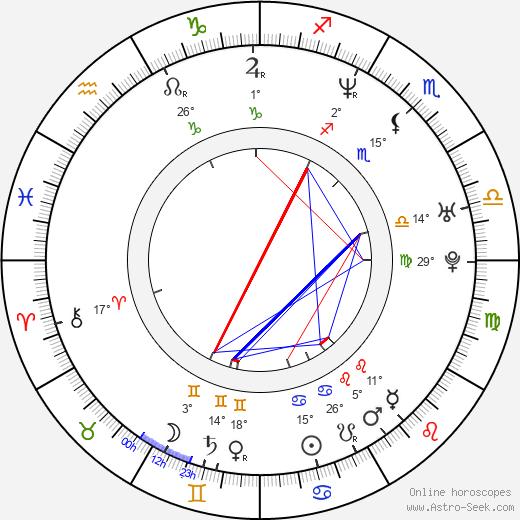 Heather Kafka birth chart, biography, wikipedia 2020, 2021