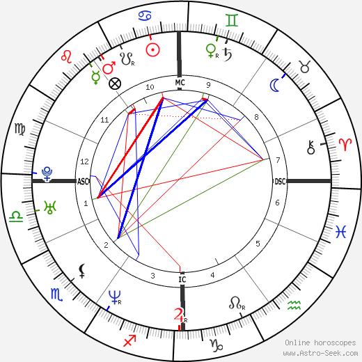 Isabelle Boulay tema natale, oroscopo, Isabelle Boulay oroscopi gratuiti, astrologia