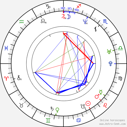 Jin Kyung astro natal birth chart, Jin Kyung horoscope, astrology