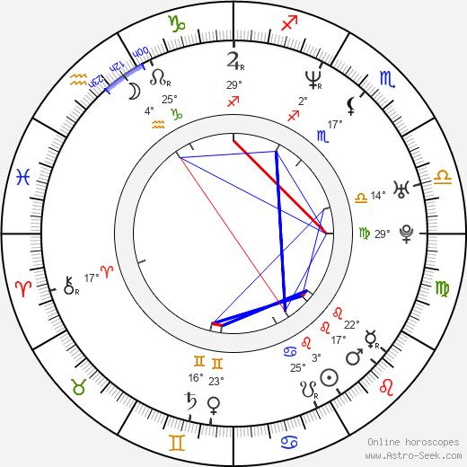 Jonny Pasvolsky birth chart, biography, wikipedia 2020, 2021