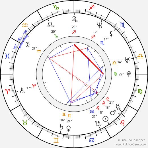 Jung-ah Yum birth chart, biography, wikipedia 2019, 2020