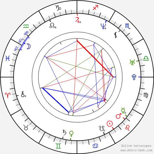 Jung-ah Yum astro natal birth chart, Jung-ah Yum horoscope, astrology