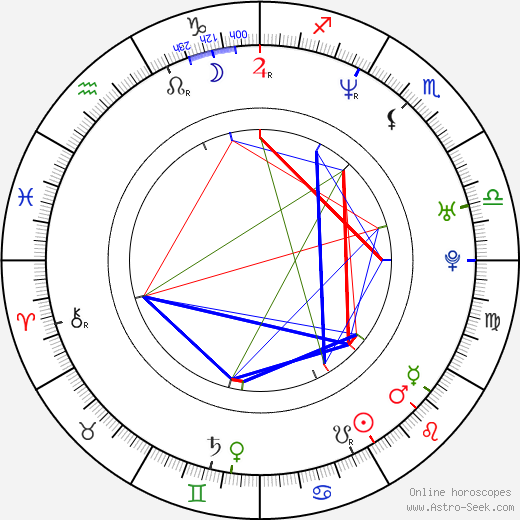 Ken Barnett astro natal birth chart, Ken Barnett horoscope, astrology