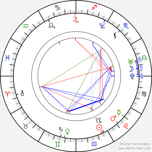 Kirk LaSalle tema natale, oroscopo, Kirk LaSalle oroscopi gratuiti, astrologia
