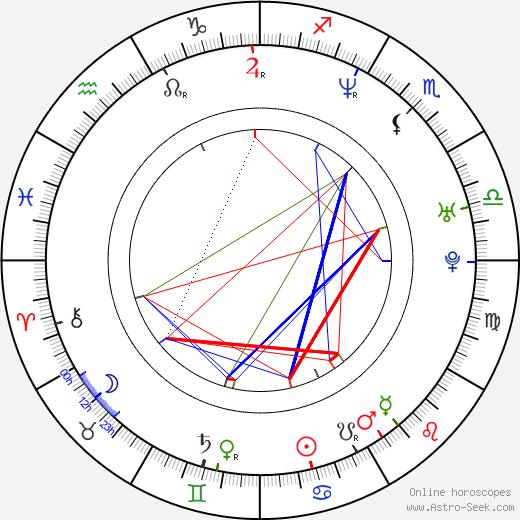 Lee Priest tema natale, oroscopo, Lee Priest oroscopi gratuiti, astrologia