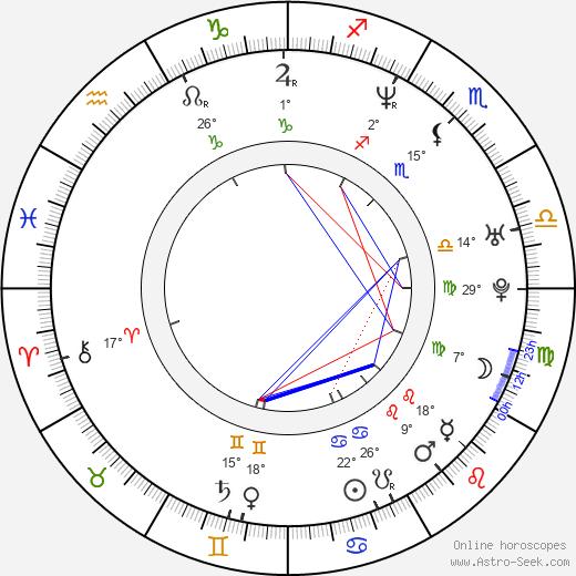 Manfred Weber birth chart, biography, wikipedia 2020, 2021
