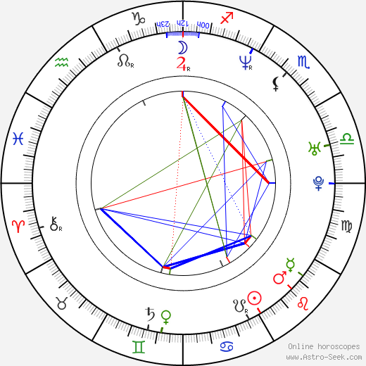 Marlon Wayans astro natal birth chart, Marlon Wayans horoscope, astrology